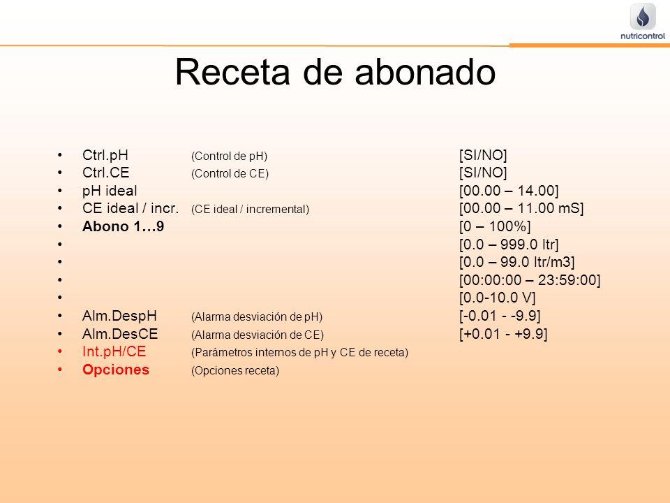 Receta de abonado Ctrl.pH (Control de pH) [SI/NO]